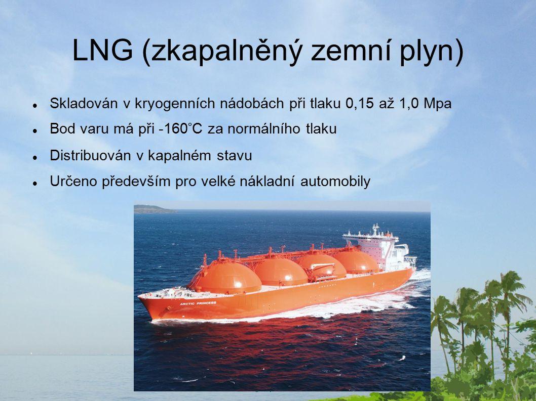 LNG (zkapalněný zemní plyn)