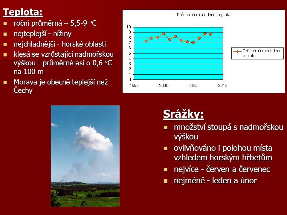Srážky: Teplota: množství stoupá s nadmořskou výškou