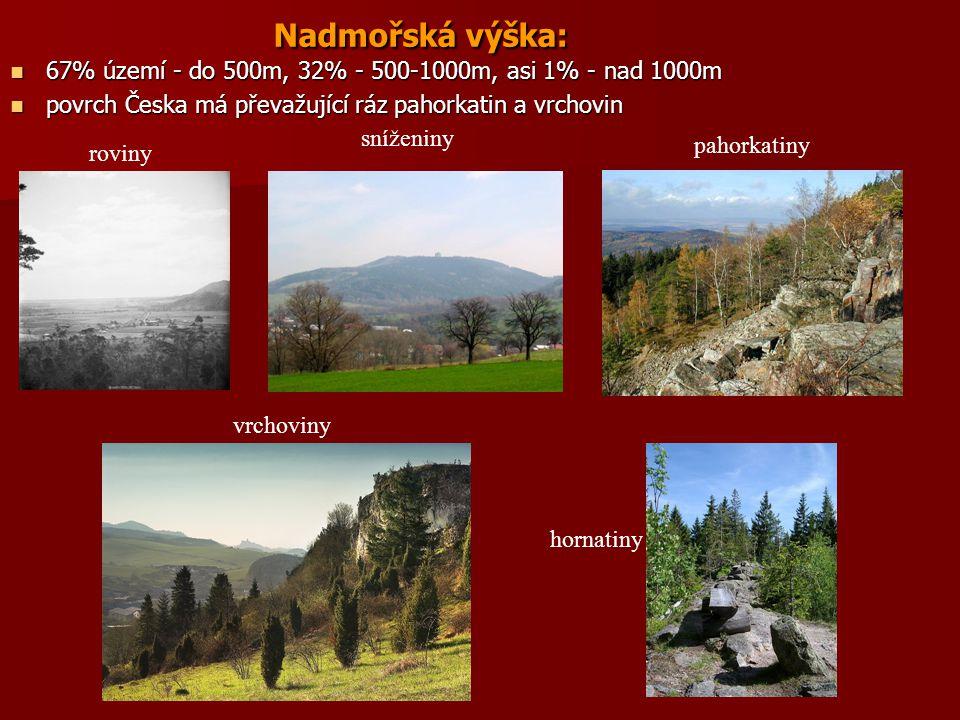 Nadmořská výška: 67% území - do 500m, 32% - 500-1000m, asi 1% - nad 1000m. povrch Česka má převažující ráz pahorkatin a vrchovin.