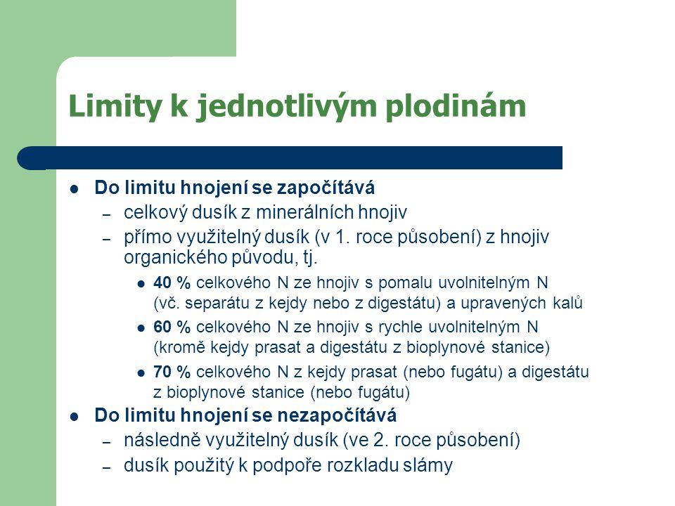 Limity k jednotlivým plodinám