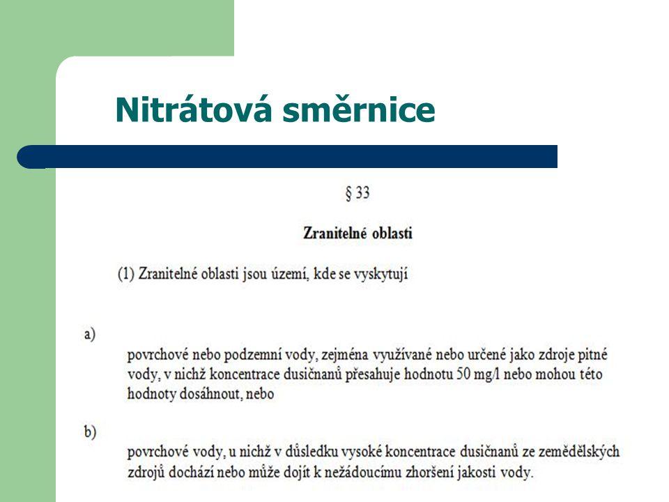Nitrátová směrnice