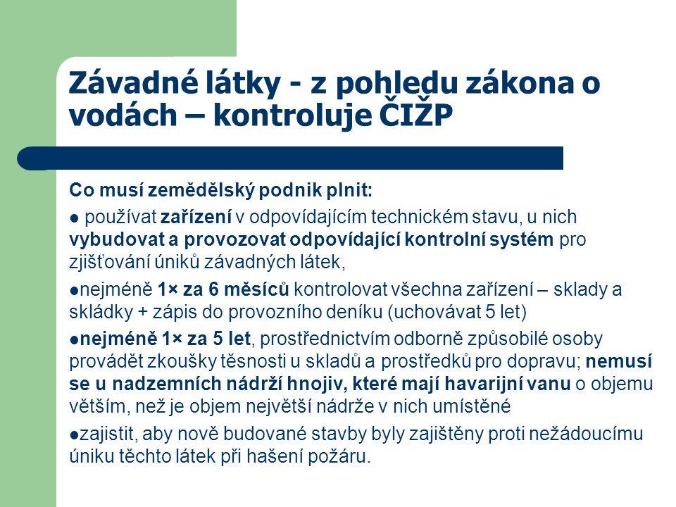 Závadné látky - z pohledu zákona o vodách – kontroluje ČIŽP