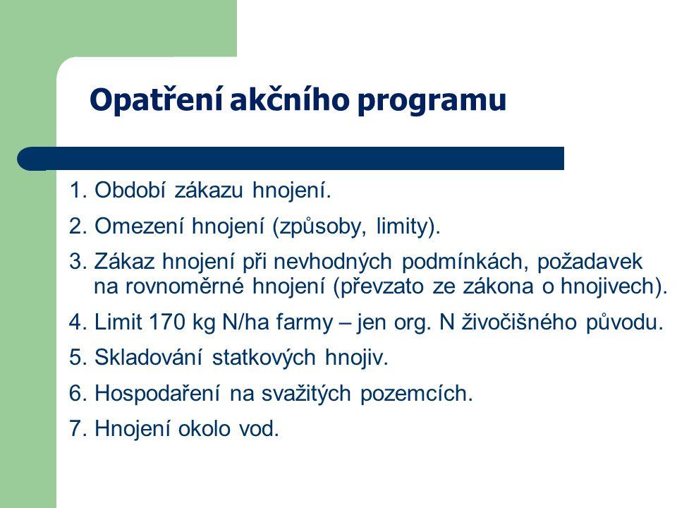 Opatření akčního programu