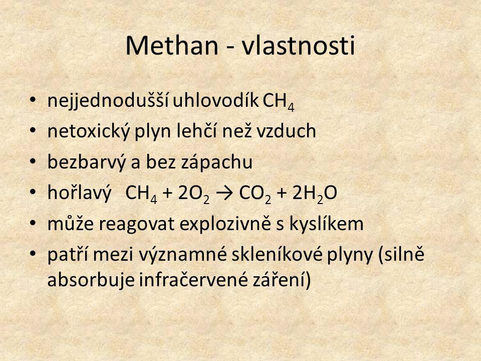 Methan - vlastnosti nejjednodušší uhlovodík CH4