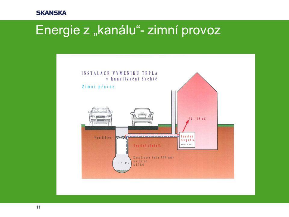 """Energie z """"kanálu - zimní provoz"""