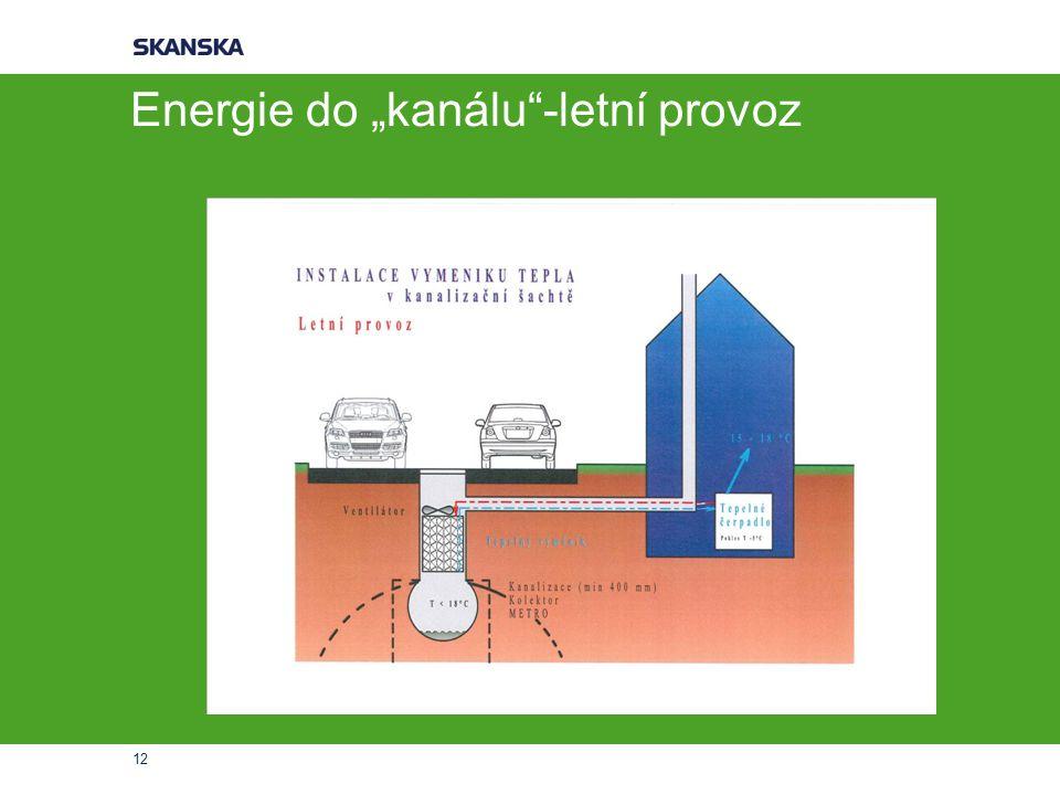 """Energie do """"kanálu -letní provoz"""