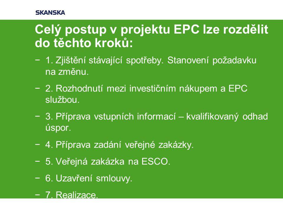 Celý postup v projektu EPC lze rozdělit do těchto kroků: