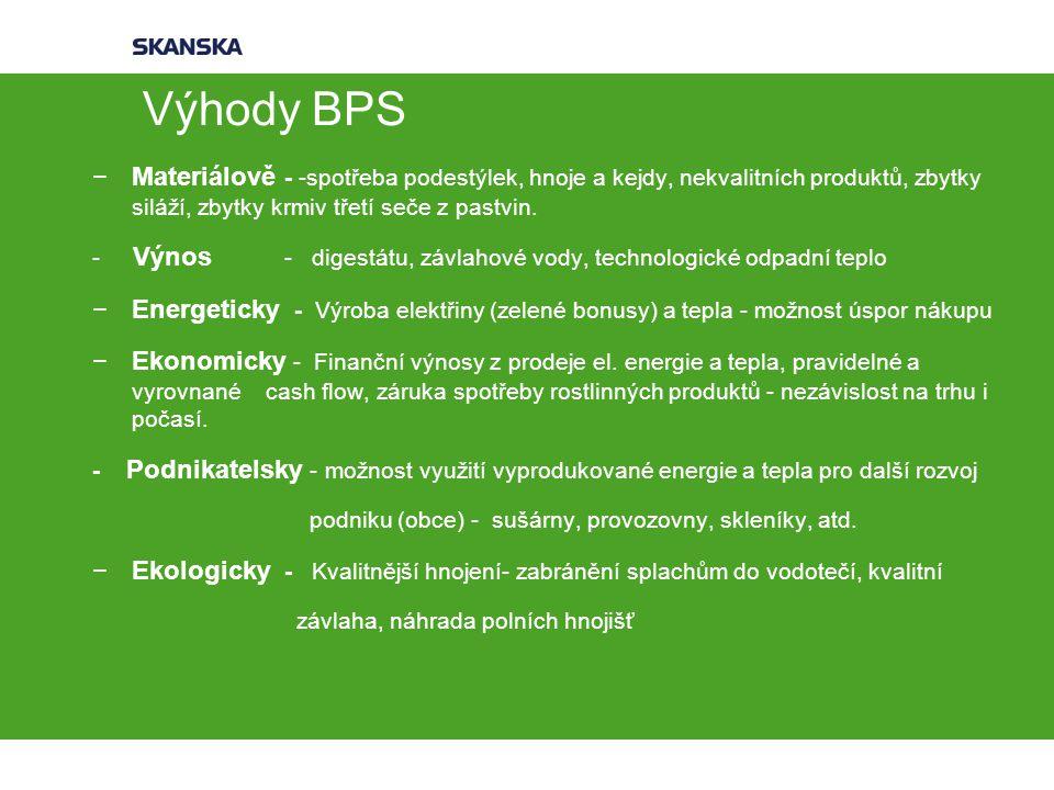 Výhody BPS