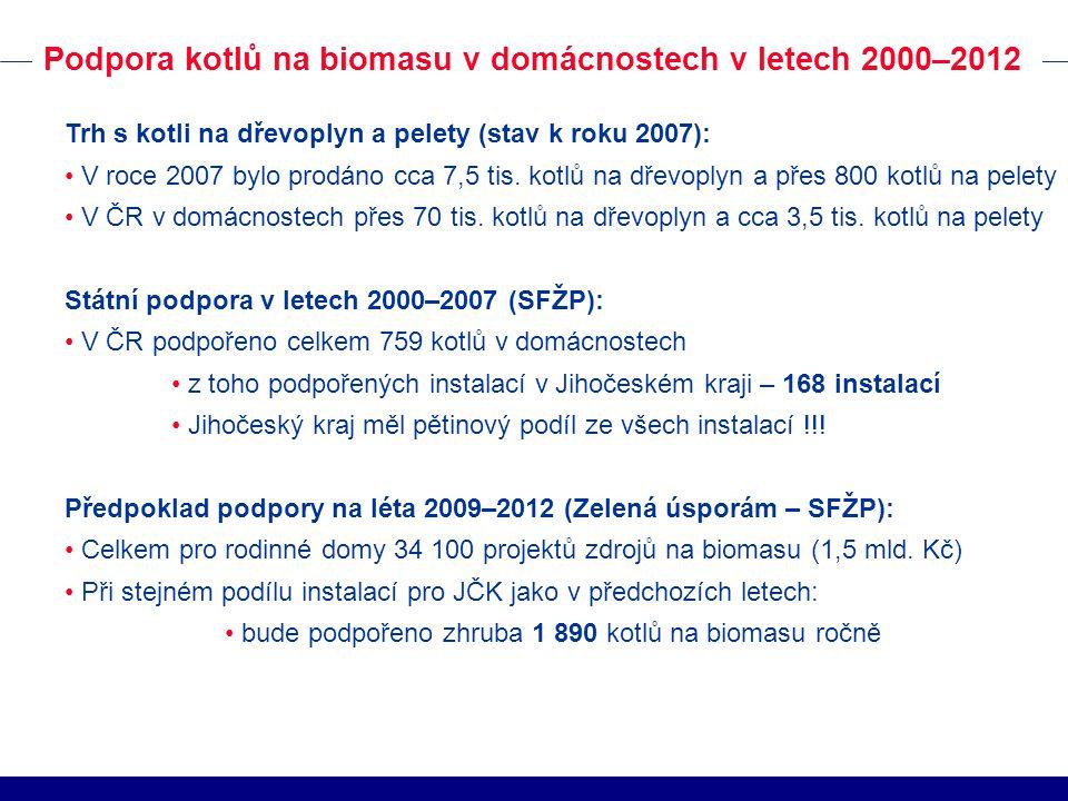 Podpora kotlů na biomasu v domácnostech v letech 2000–2012