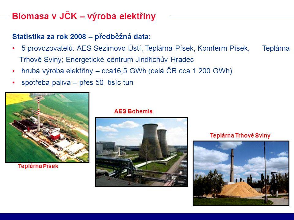 Biomasa v JČK – výroba elektřiny