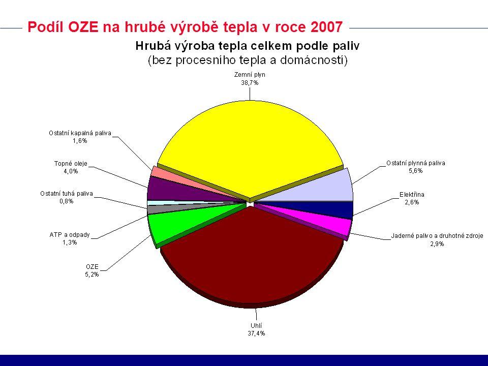 Podíl OZE na hrubé výrobě tepla v roce 2007