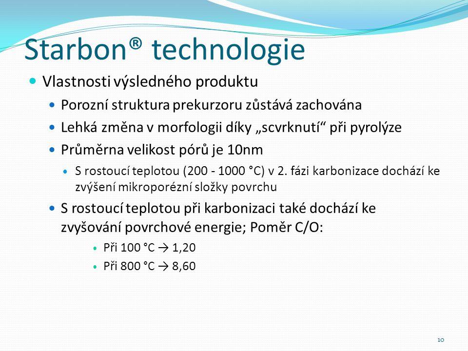 Starbon® technologie Vlastnosti výsledného produktu