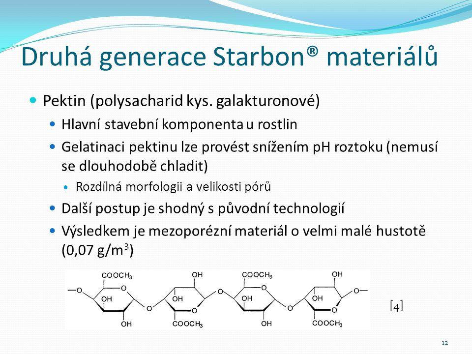 Druhá generace Starbon® materiálů