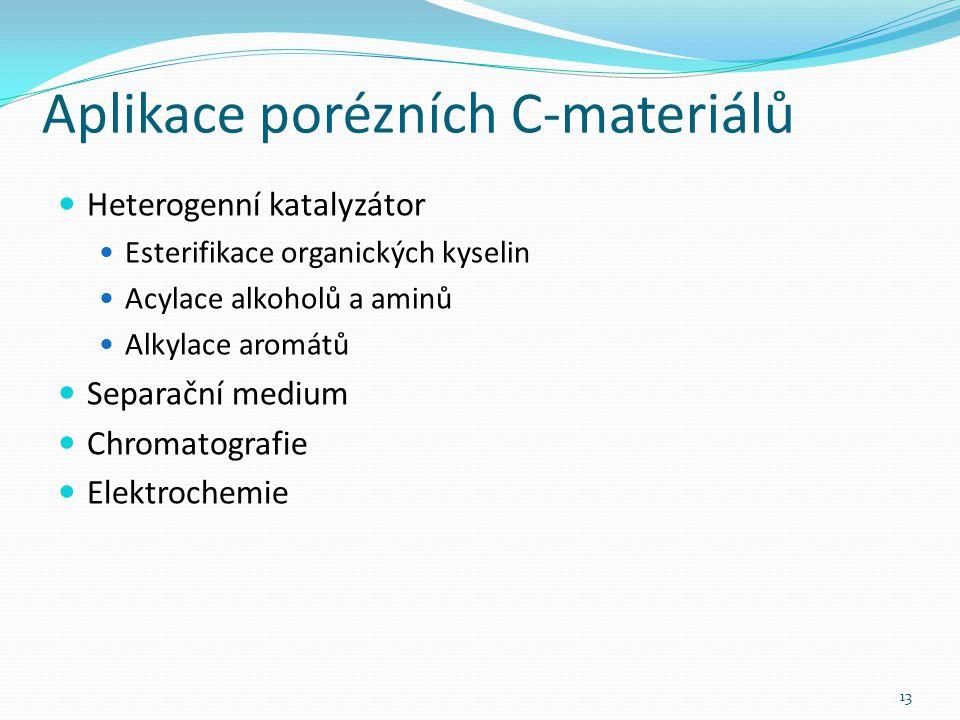 Aplikace porézních C-materiálů