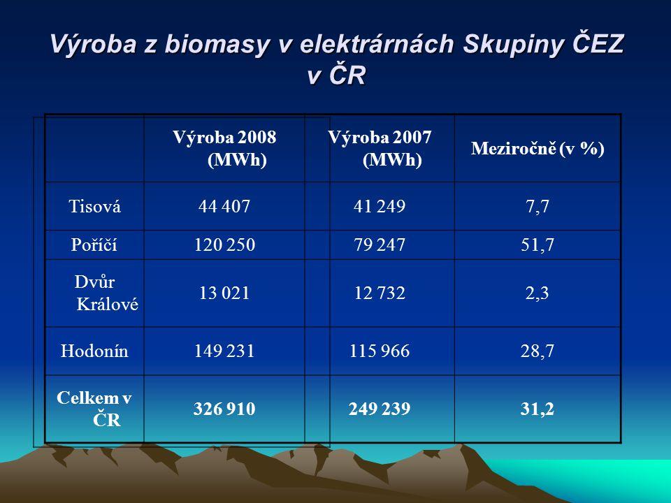 Výroba z biomasy v elektrárnách Skupiny ČEZ v ČR
