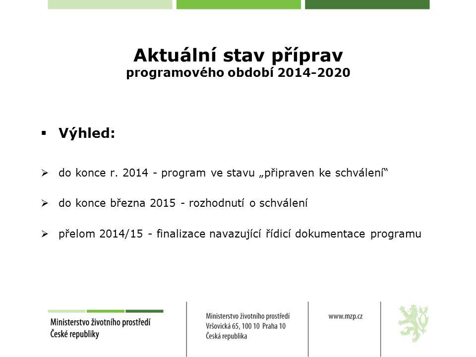 Aktuální stav příprav programového období 2014-2020