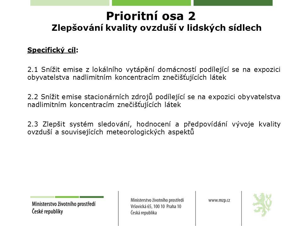 Prioritní osa 2 Zlepšování kvality ovzduší v lidských sídlech