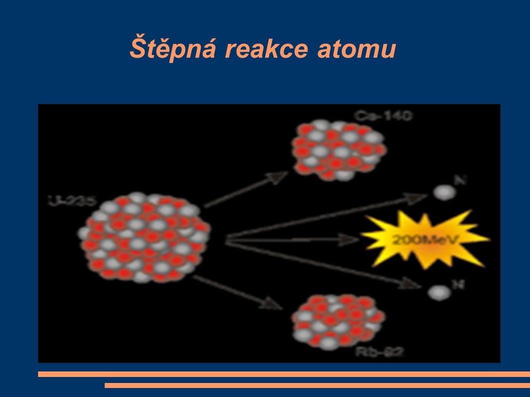 Štěpná reakce atomu