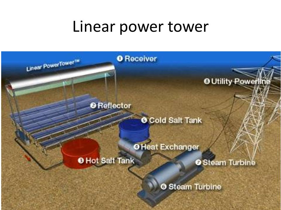 Linear power tower