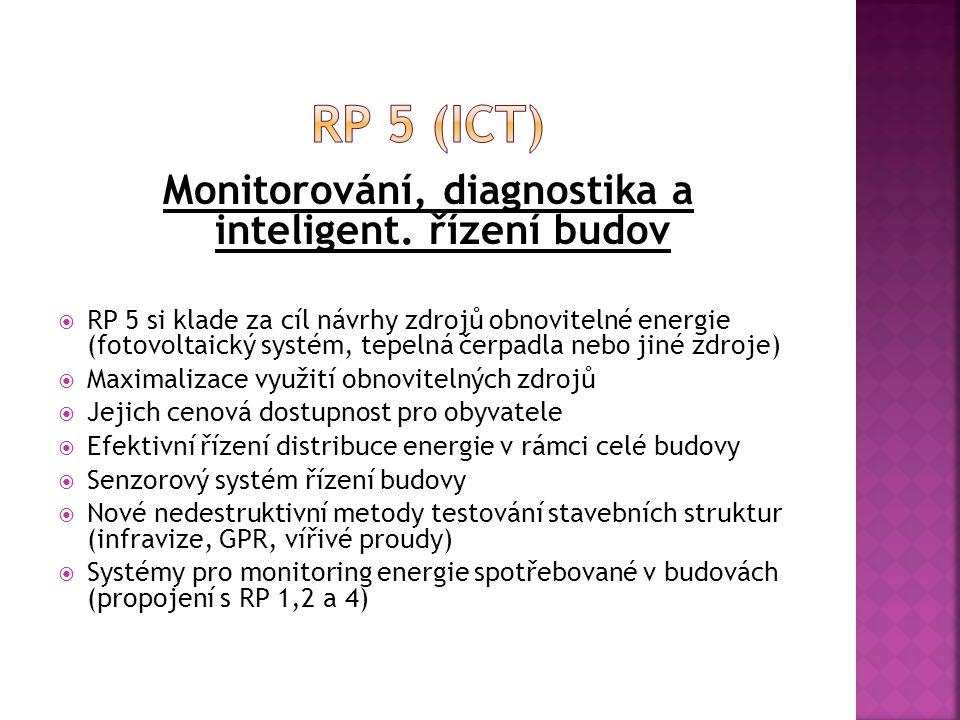 Monitorování, diagnostika a inteligent. řízení budov
