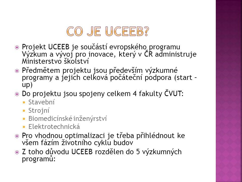 Co je UCEEB Projekt UCEEB je součástí evropského programu Výzkum a vývoj pro inovace, který v ČR administruje Ministerstvo školství.