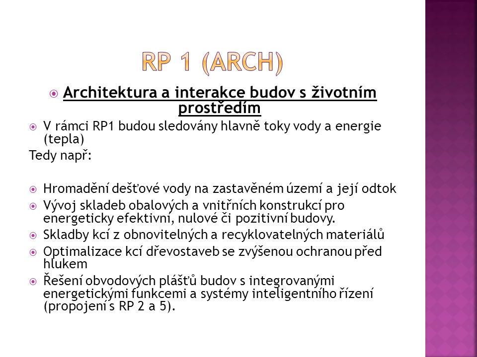 Architektura a interakce budov s životním prostředím