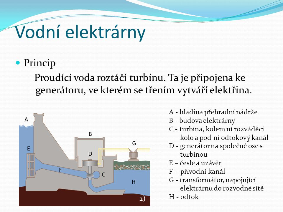 Vodní elektrárny Princip
