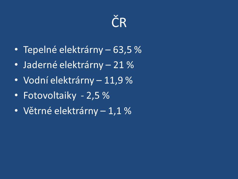 ČR Tepelné elektrárny – 63,5 % Jaderné elektrárny – 21 %