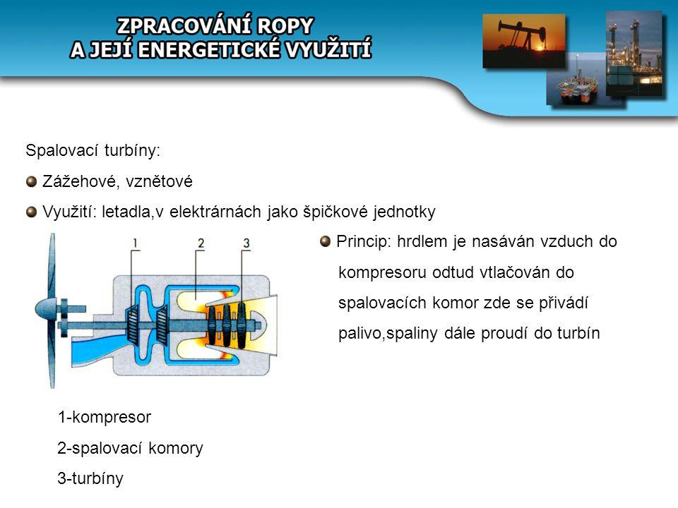 Spalovací turbíny: Zážehové, vznětové. Využití: letadla,v elektrárnách jako špičkové jednotky. Princip: hrdlem je nasáván vzduch do.