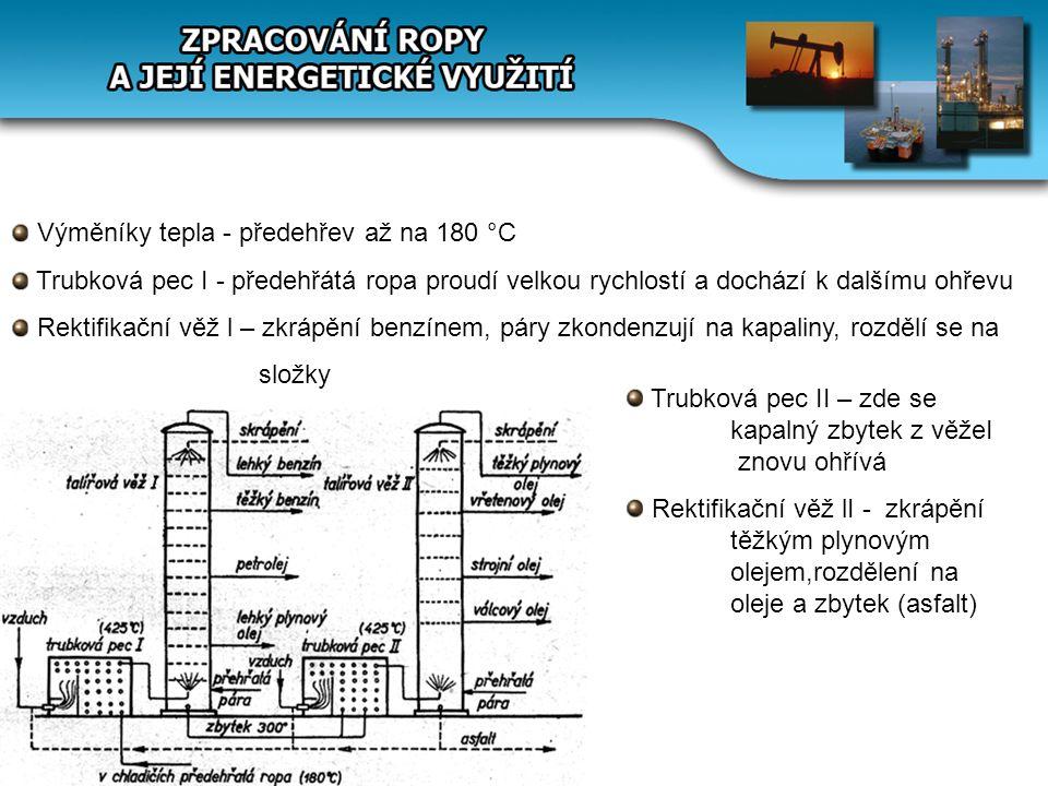 Výměníky tepla - předehřev až na 180 °C