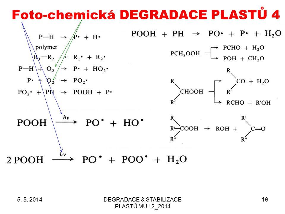 Foto-chemická DEGRADACE PLASTŮ 4