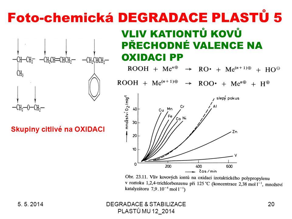 Foto-chemická DEGRADACE PLASTŮ 5