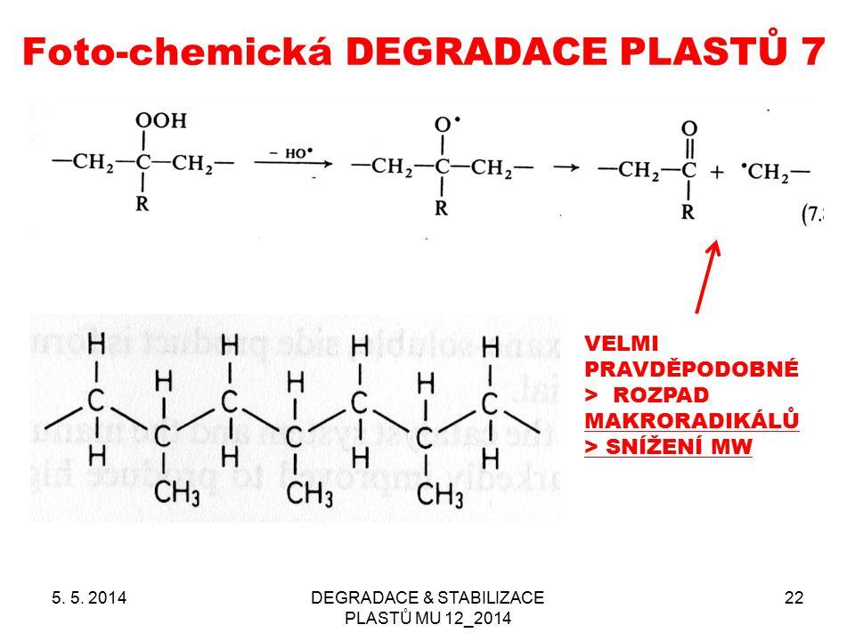 Foto-chemická DEGRADACE PLASTŮ 7