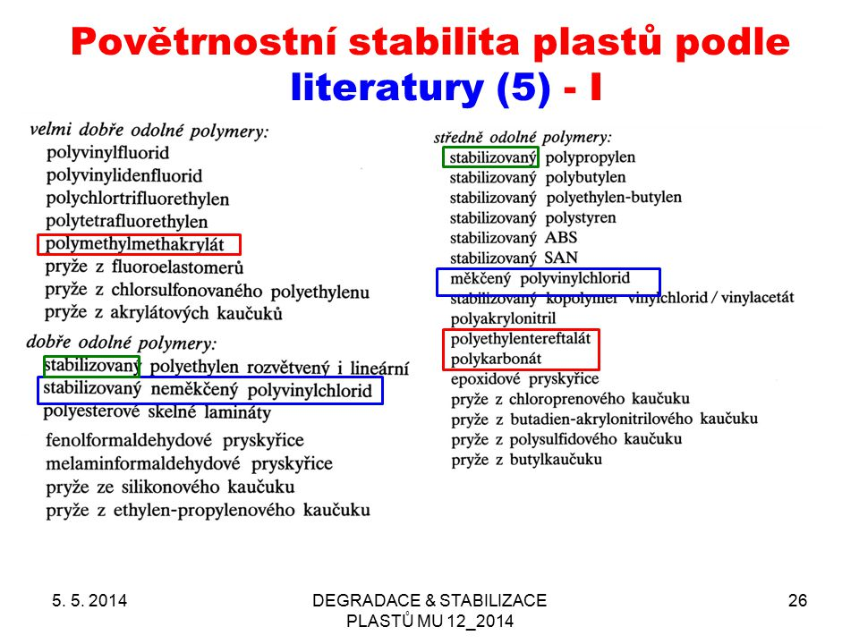 Povětrnostní stabilita plastů podle literatury (5) - I
