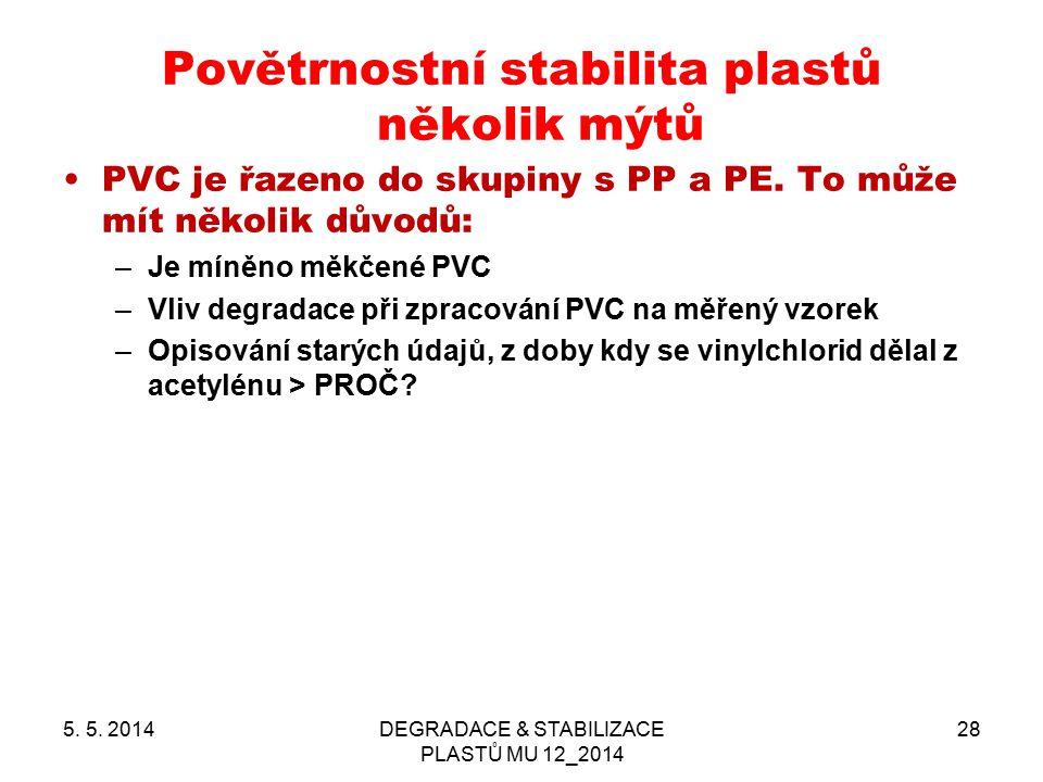 Povětrnostní stabilita plastů několik mýtů