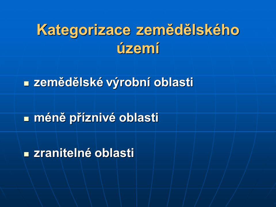 Kategorizace zemědělského území