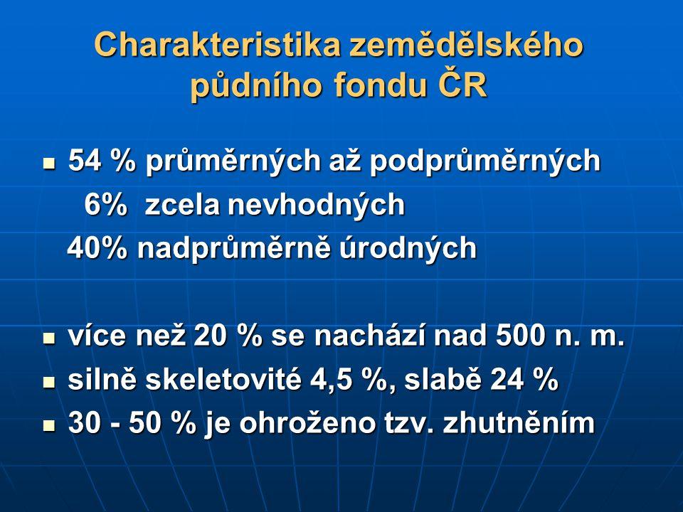 Charakteristika zemědělského půdního fondu ČR