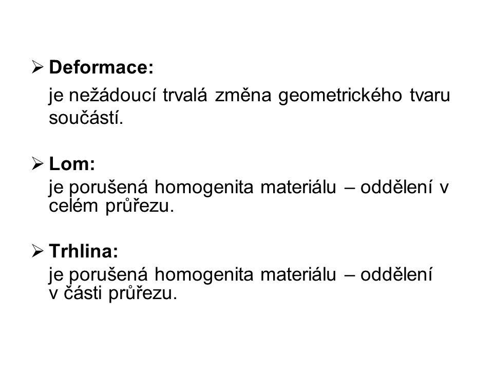 Deformace: je nežádoucí trvalá změna geometrického tvaru součástí. Lom: je porušená homogenita materiálu – oddělení v celém průřezu.