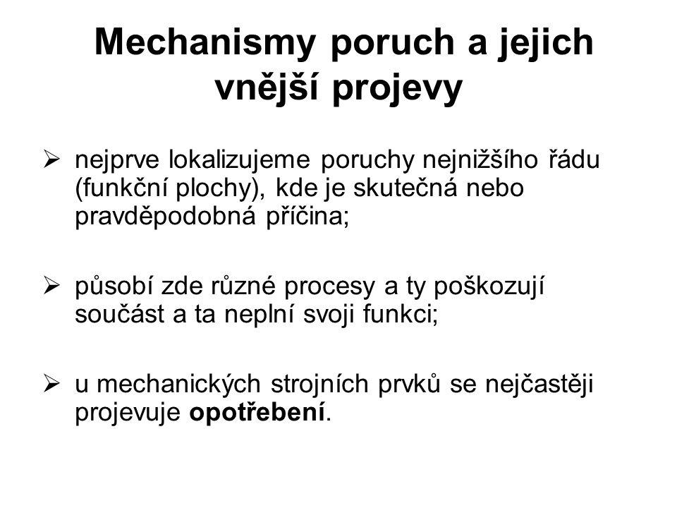 Mechanismy poruch a jejich vnější projevy