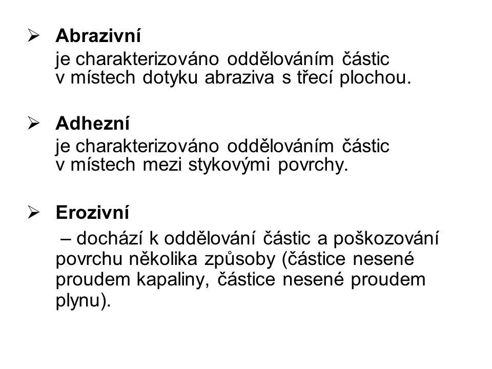 Abrazivní je charakterizováno oddělováním částic v místech dotyku abraziva s třecí plochou. Adhezní.
