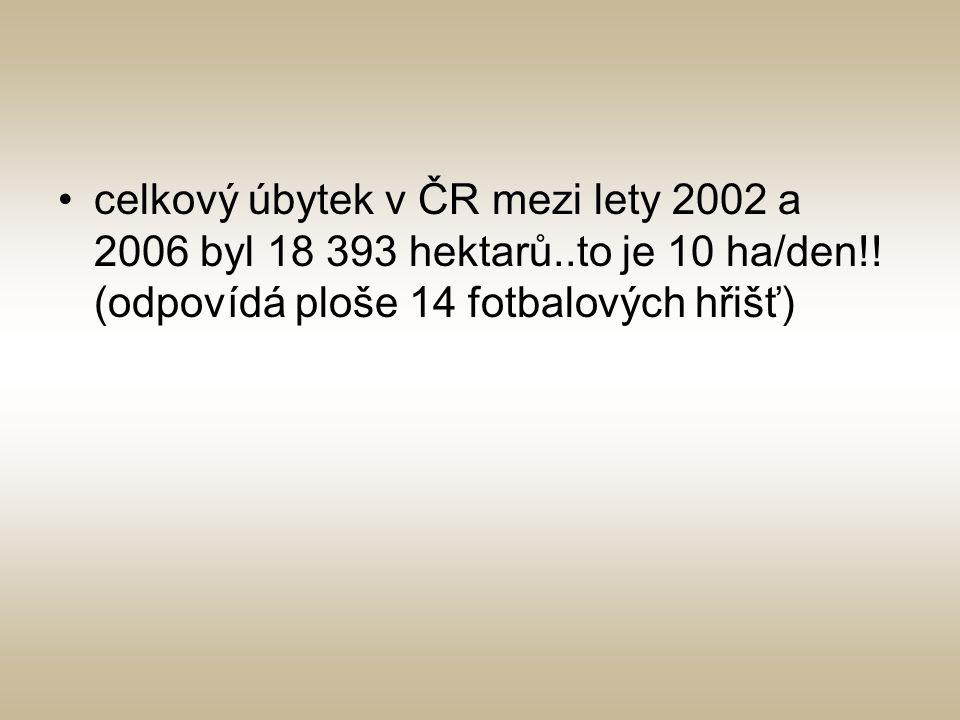 celkový úbytek v ČR mezi lety 2002 a 2006 byl 18 393 hektarů