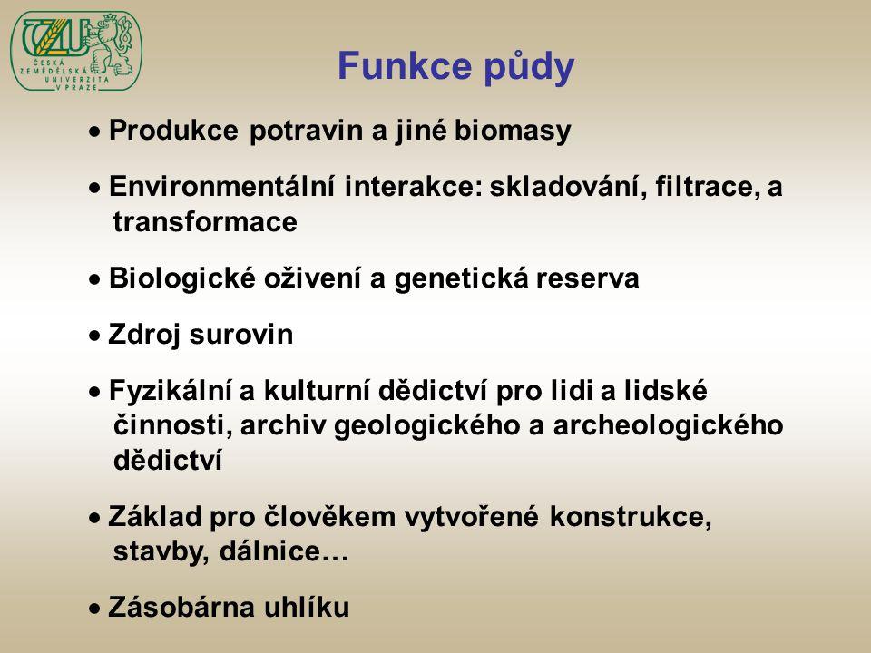 Funkce půdy  Produkce potravin a jiné biomasy