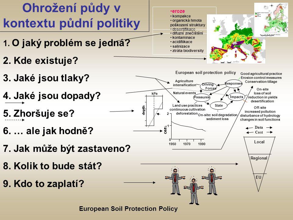 Ohrožení půdy v kontextu půdní politiky