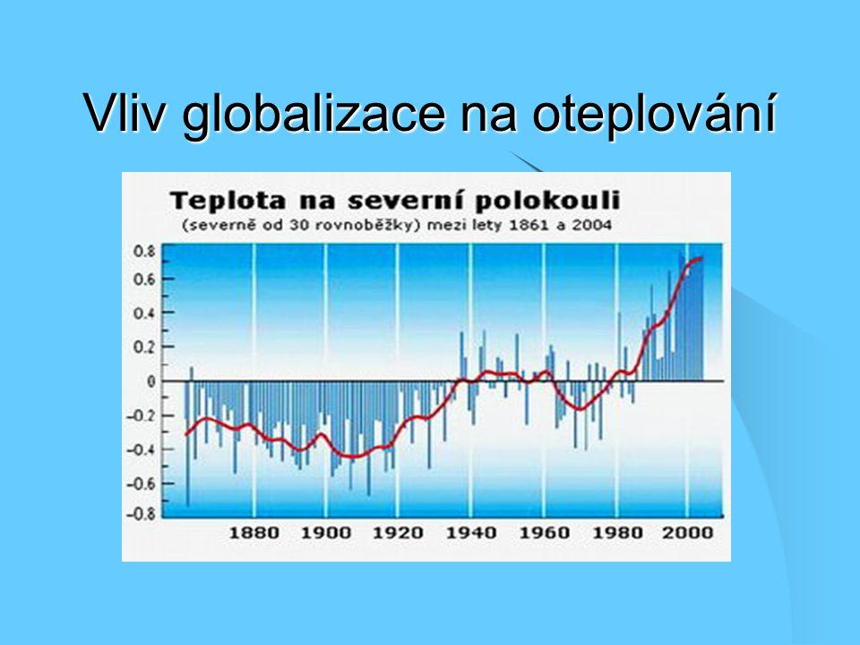 Vliv globalizace na oteplování