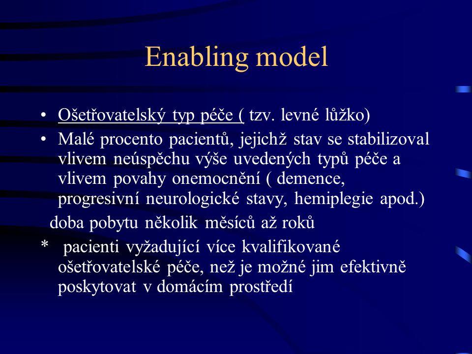 Enabling model Ošetřovatelský typ péče ( tzv. levné lůžko)