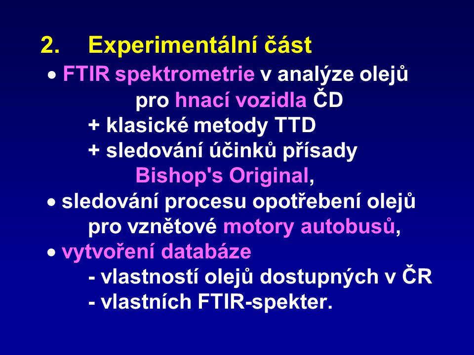 2. Experimentální část  FTIR spektrometrie v analýze olejů