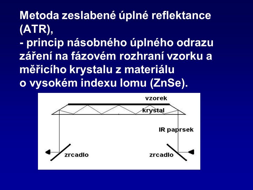 Metoda zeslabené úplné reflektance (ATR), - princip násobného úplného odrazu záření na fázovém rozhraní vzorku a měřicího krystalu z materiálu o vysokém indexu lomu (ZnSe).