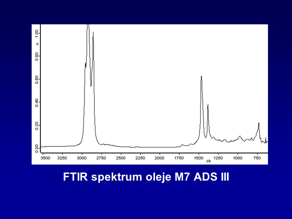 FTIR spektrum oleje M7 ADS III