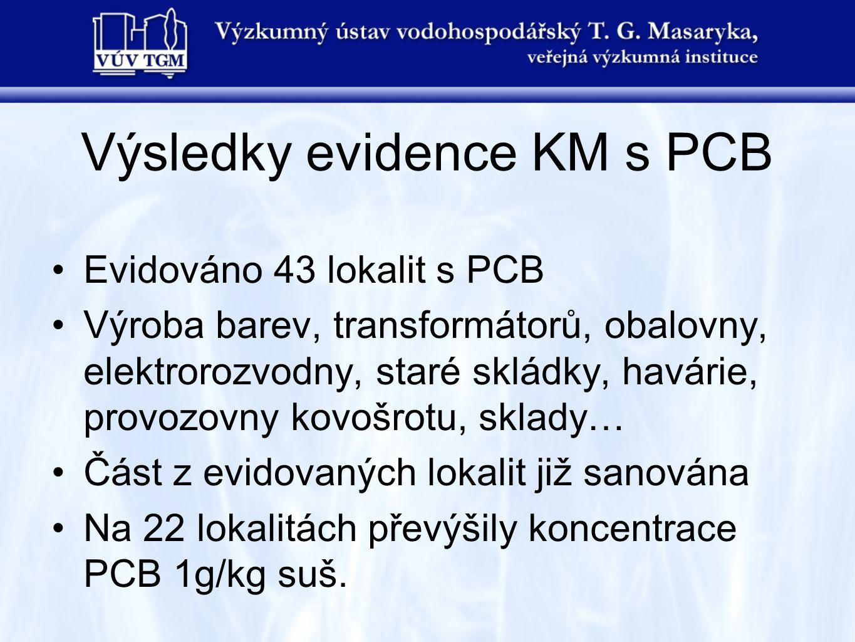 Výsledky evidence KM s PCB