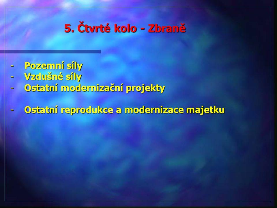 5. Čtvrté kolo - Zbraně Pozemní síly Vzdušné síly
